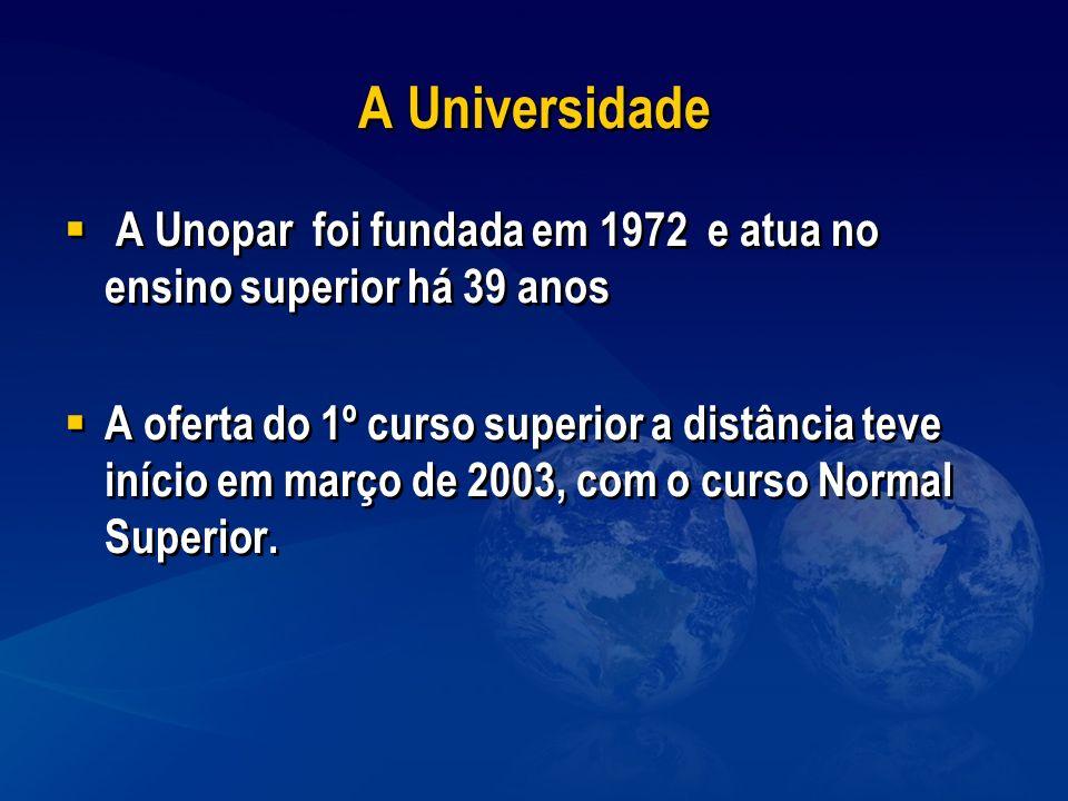 A Universidade A Unopar foi fundada em 1972 e atua no ensino superior há 39 anos A oferta do 1º curso superior a distância teve início em março de 200