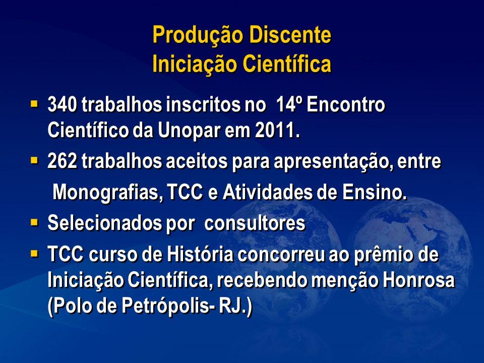 Produção Discente Iniciação Científica 340 trabalhos inscritos no 14º Encontro Científico da Unopar em 2011. 262 trabalhos aceitos para apresentação,