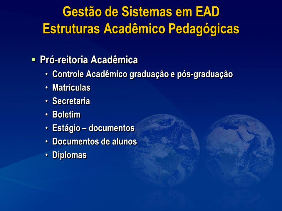 Gestão de Sistemas em EAD Estruturas Acadêmico Pedagógicas Pró-reitoria Acadêmica Controle Acadêmico graduação e pós-graduação Matrículas Secretaria B