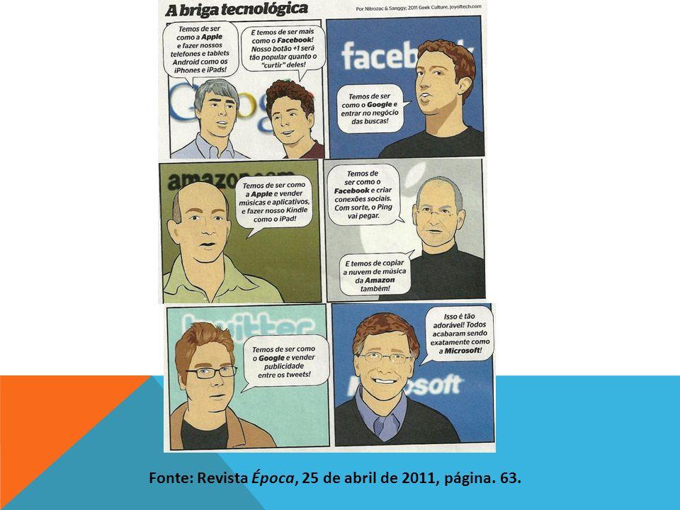 Fonte: Revista Época, 25 de abril de 2011, página. 63.