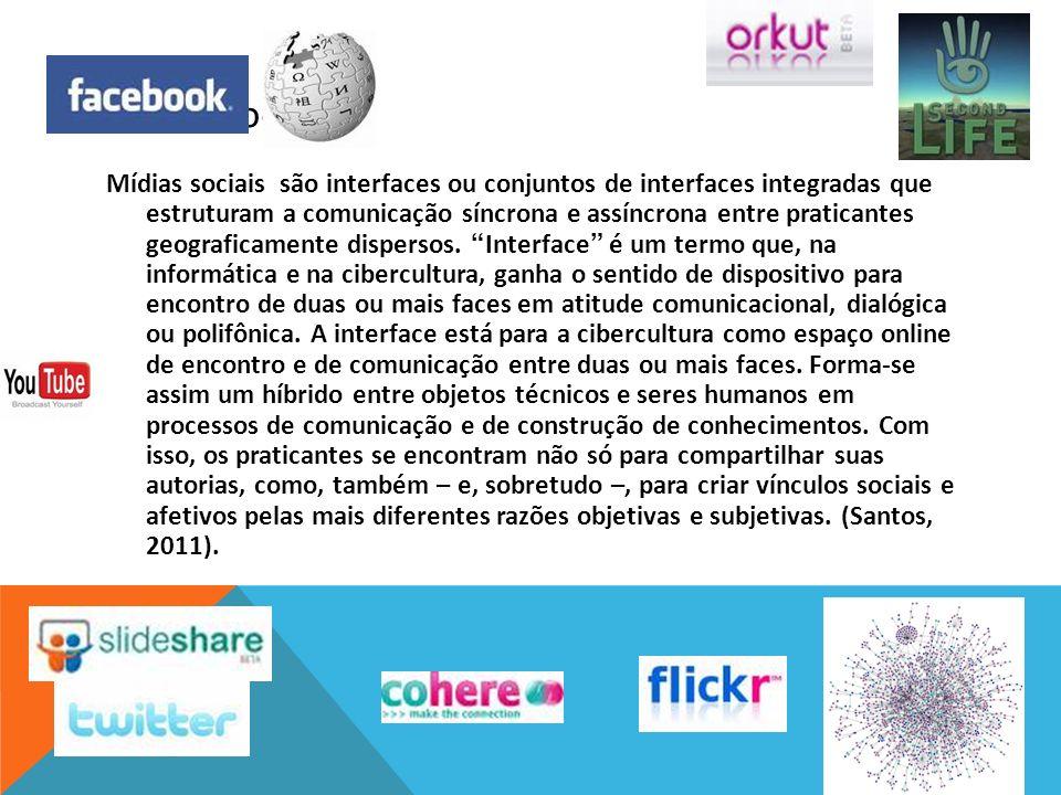 Mídias Sociais Mídias sociais são interfaces ou conjuntos de interfaces integradas que estruturam a comunicação síncrona e assíncrona entre praticante