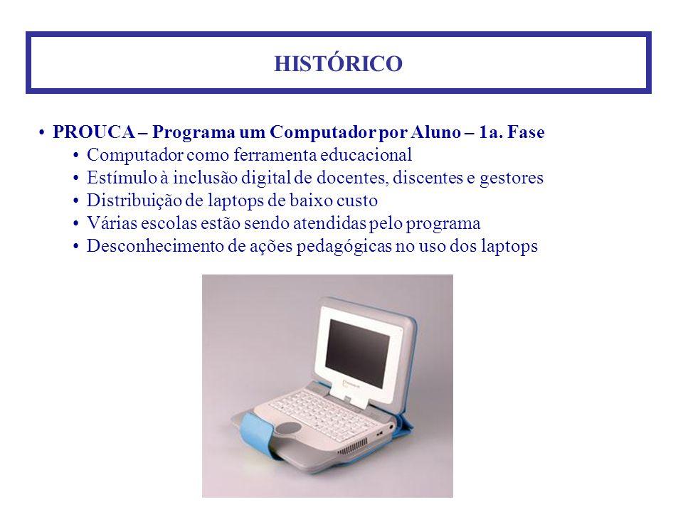 PROUCA – Programa um Computador por Aluno – 1a. Fase Computador como ferramenta educacional Estímulo à inclusão digital de docentes, discentes e gesto