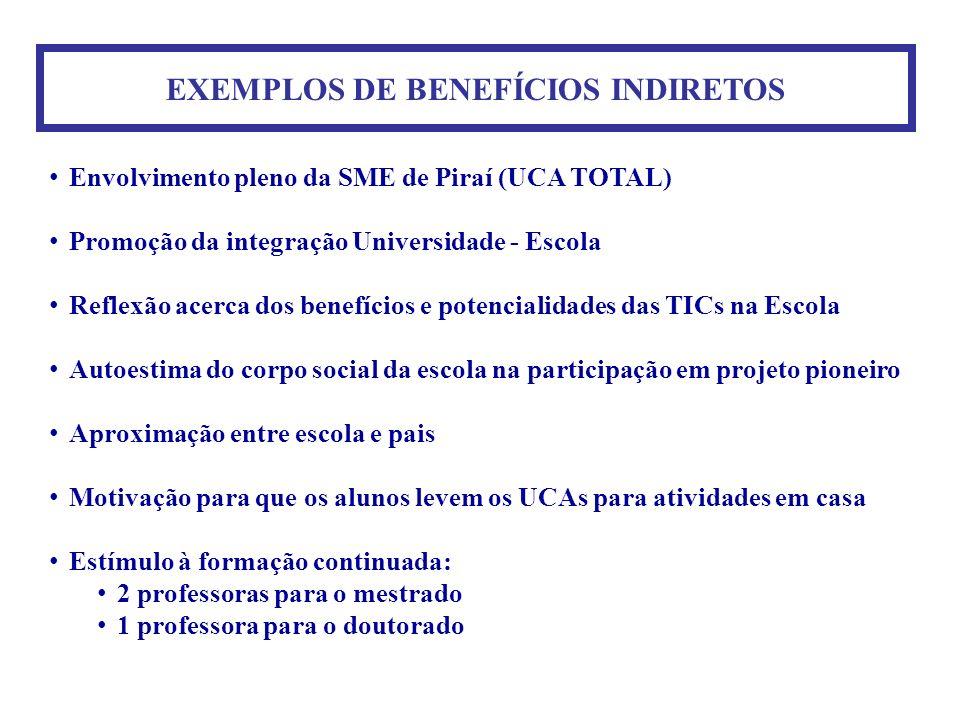 EXEMPLOS DE BENEFÍCIOS INDIRETOS Envolvimento pleno da SME de Piraí (UCA TOTAL) Promoção da integração Universidade - Escola Reflexão acerca dos benef