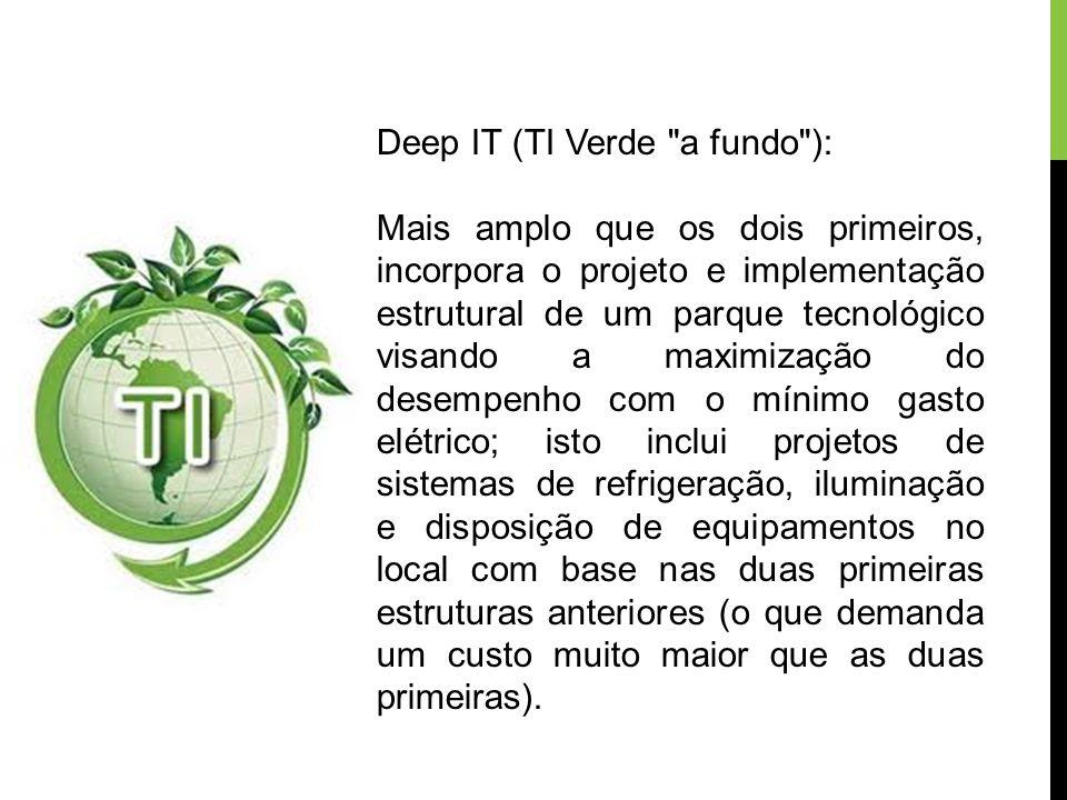 Deep IT (TI Verde