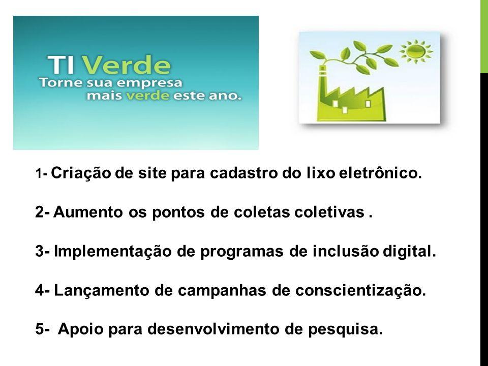 1- Criação de site para cadastro do lixo eletrônico. 2- Aumento os pontos de coletas coletivas. 3- Implementação de programas de inclusão digital. 4-