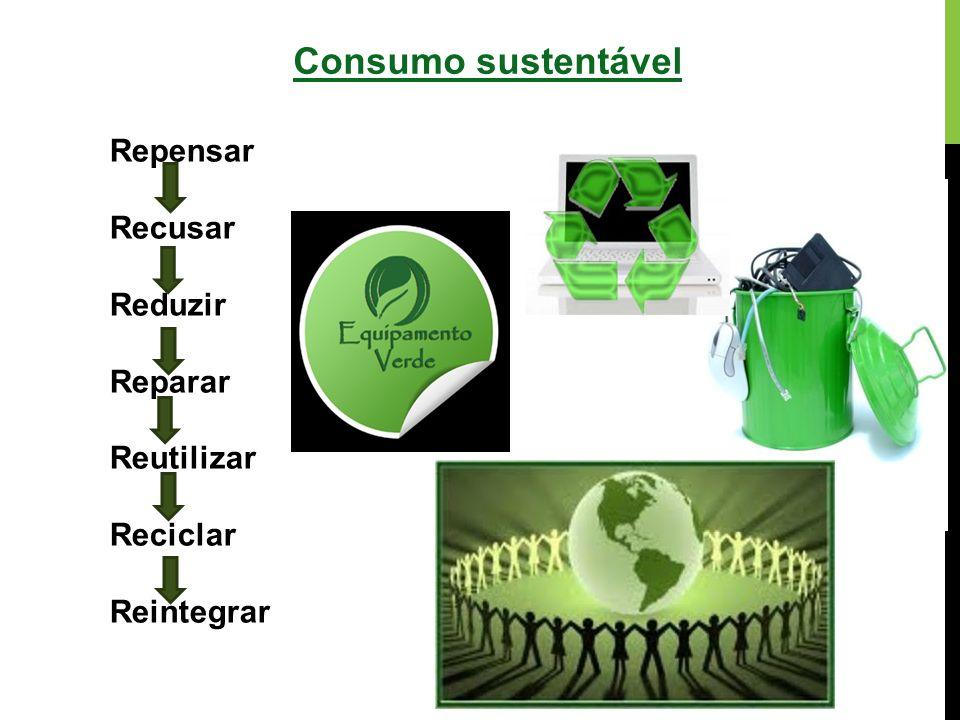 Repensar Recusar Reduzir Reparar Reutilizar Reciclar Reintegrar Consumo sustentável