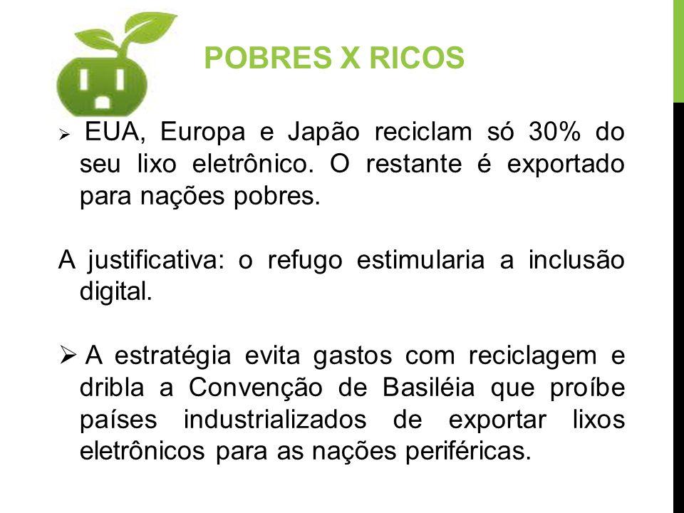 POBRES X RICOS EUA, Europa e Japão reciclam só 30% do seu lixo eletrônico. O restante é exportado para nações pobres. A justificativa: o refugo estimu