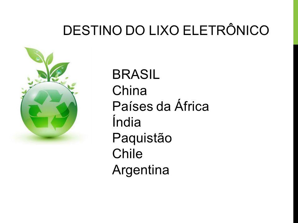 DESTINO DO LIXO ELETRÔNICO BRASIL China Países da África Índia Paquistão Chile Argentina
