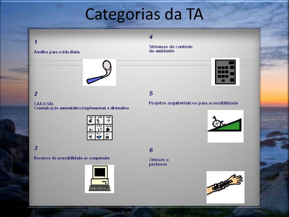 Categorias da TA