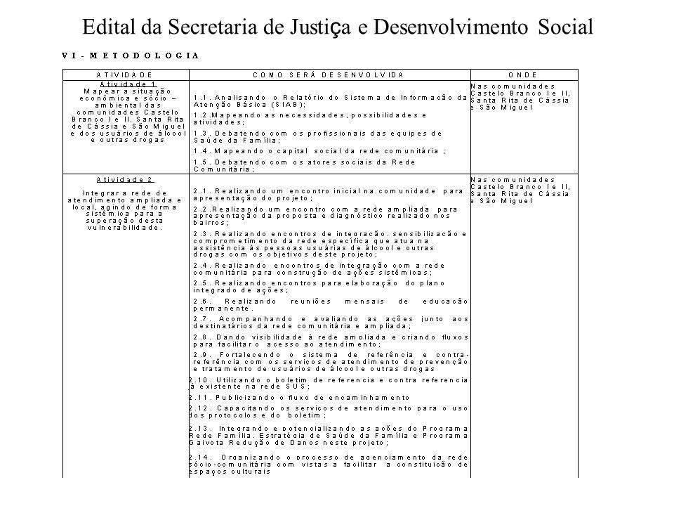 Edital da Secretaria de Justi ç a e Desenvolvimento Social