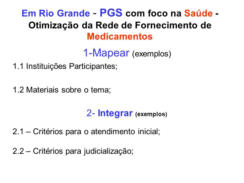 Em Rio Grande - PGS com foco na Saúde - Otimização da Rede de Fornecimento de Medicamentos 1-Mapear (exemplos) 1.1 Instituições Participantes; 1.2 Mat