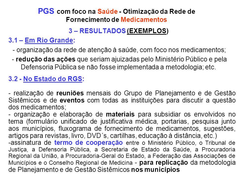PGS com foco na Saúde - Otimização da Rede de Fornecimento de Medicamentos 3 – RESULTADOS (EXEMPLOS) 3.1 – Em Rio Grande: - organização da rede de ate