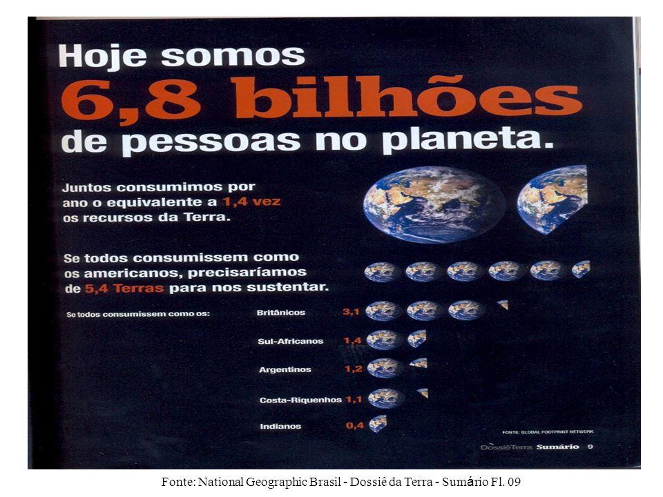 Fonte: National Geographic Brasil - Dossiê da Terra - O Planeta Abarrotado Fl. 27