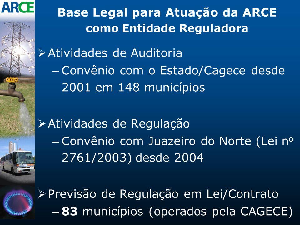 Base Legal para Atuação da ARCE como Entidade Reguladora Atividades de Auditoria – Convênio com o Estado/Cagece desde 2001 em 148 municípios Atividade