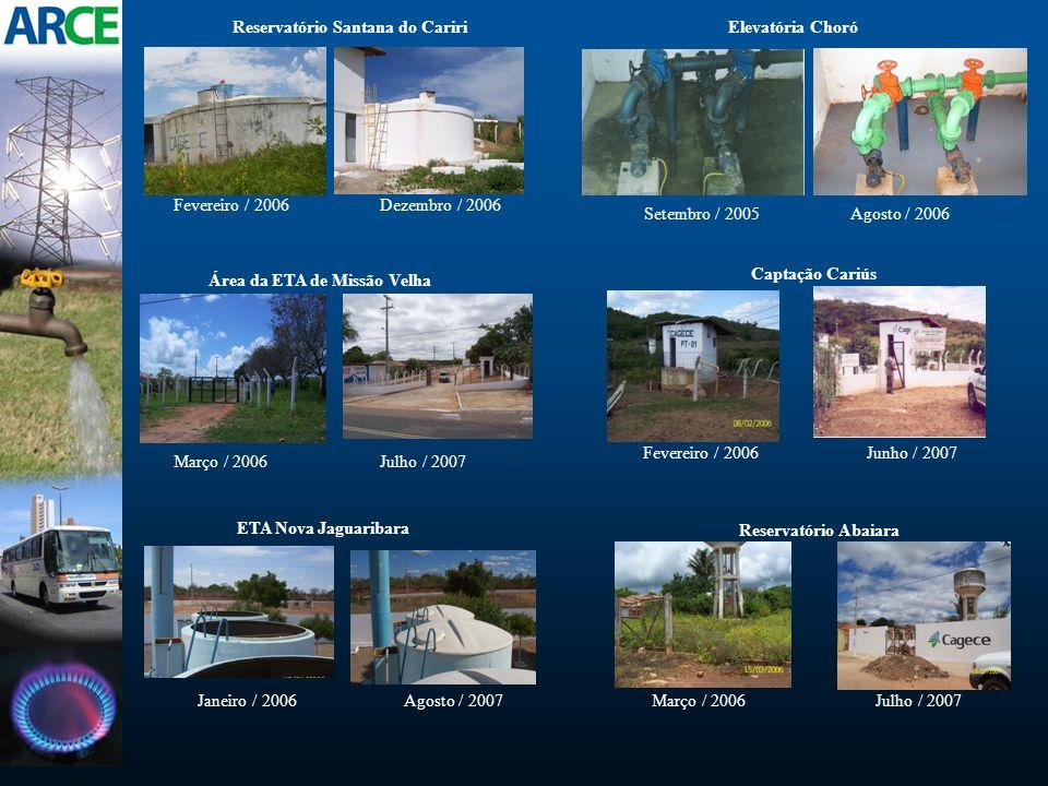Área da ETA de Missão Velha Fevereiro / 2006 Dezembro / 2006 Março / 2006 Julho / 2007 Reservatório Santana do Cariri Reservatório Abaiara Janeiro / 2