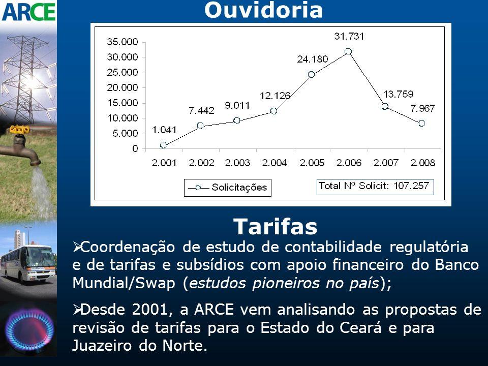Ouvidoria Tarifas Coordenação de estudo de contabilidade regulatória e de tarifas e subsídios com apoio financeiro do Banco Mundial/Swap (estudos pion