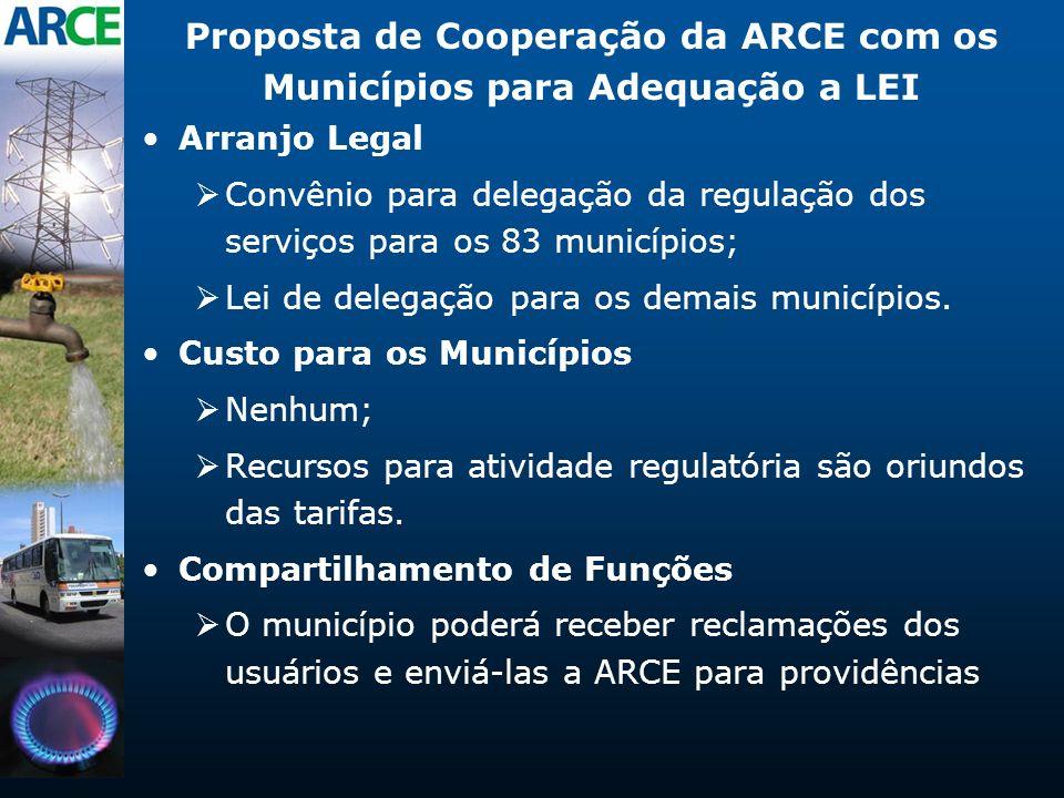 Proposta de Cooperação da ARCE com os Municípios para Adequação a LEI Arranjo Legal Convênio para delegação da regulação dos serviços para os 83 munic