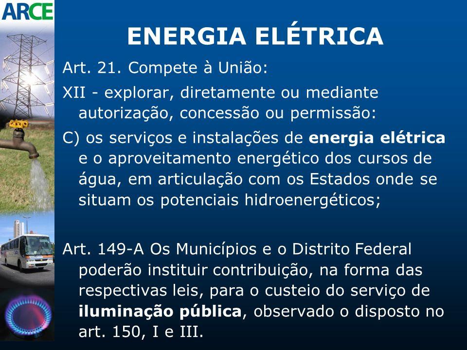ENERGIA ELÉTRICA Art. 21. Compete à União: XII - explorar, diretamente ou mediante autorização, concessão ou permissão: C) os serviços e instalações d