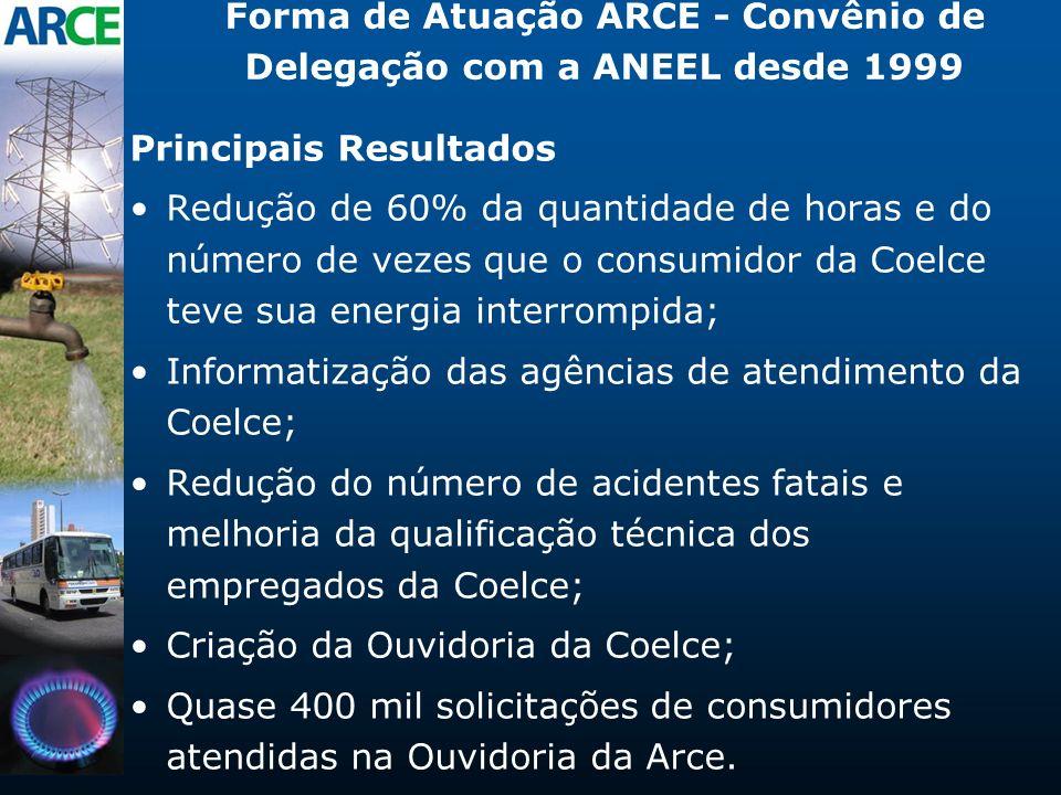 Principais Resultados Redução de 60% da quantidade de horas e do número de vezes que o consumidor da Coelce teve sua energia interrompida; Informatiza