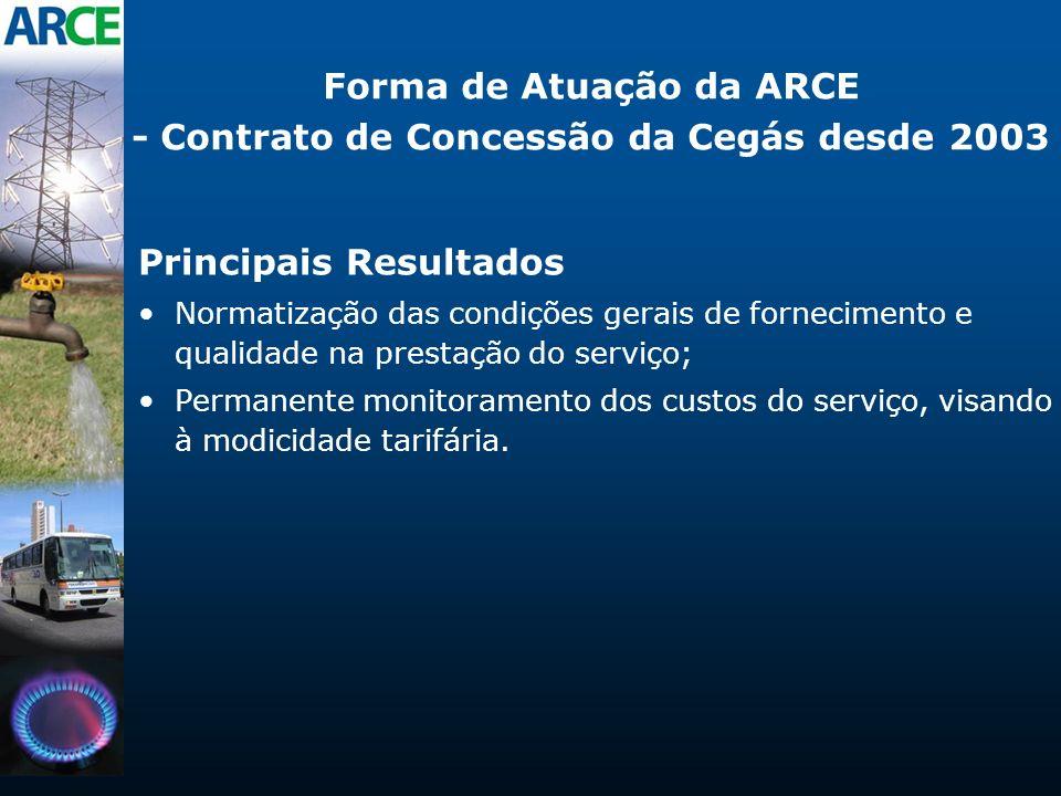 Forma de Atuação da ARCE - Contrato de Concessão da Cegás desde 2003 Principais Resultados Normatização das condições gerais de fornecimento e qualida
