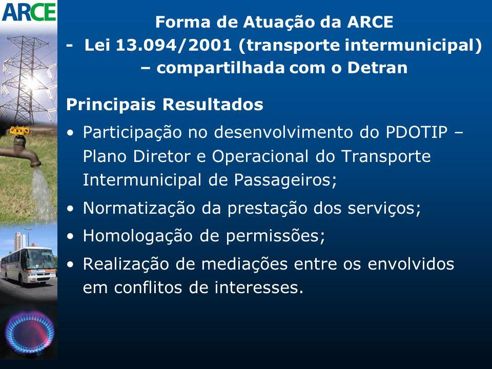 Forma de Atuação da ARCE - Lei 13.094/2001 (transporte intermunicipal) – compartilhada com o Detran Principais Resultados Participação no desenvolvime
