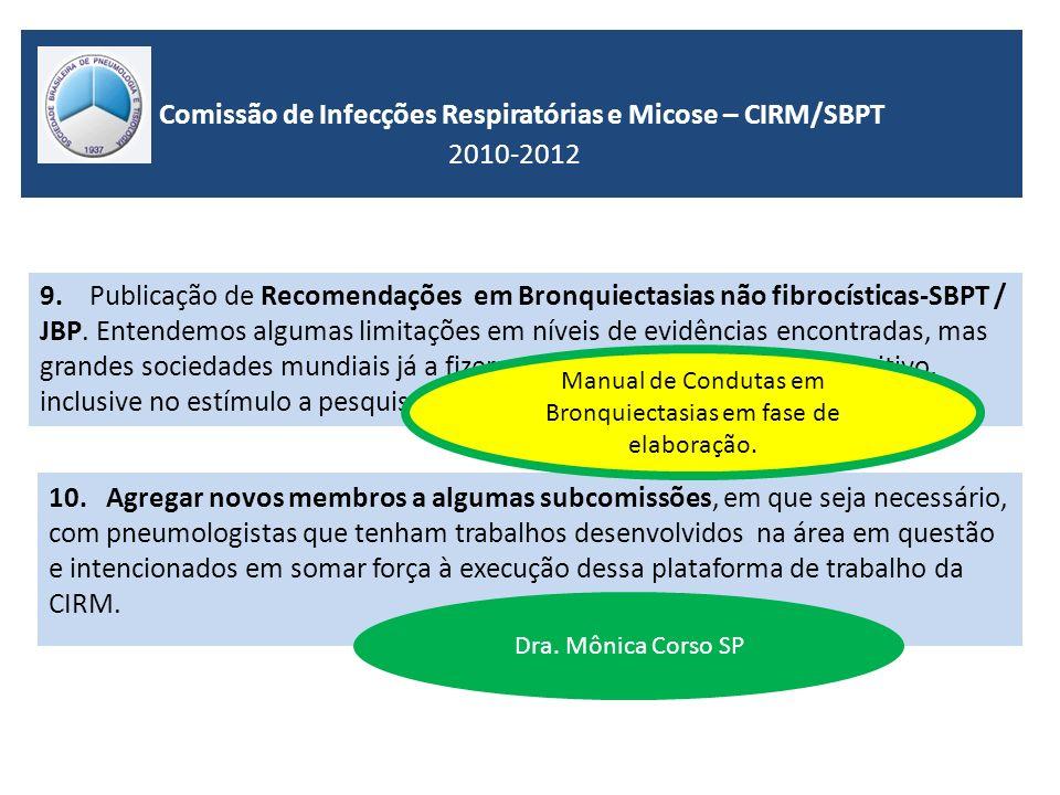 Comissão de Infecções Respiratórias e Micose – CIRM/SBPT 2010-2012 9. Publicação de Recomendações em Bronquiectasias não fibrocísticas-SBPT / JBP. Ent