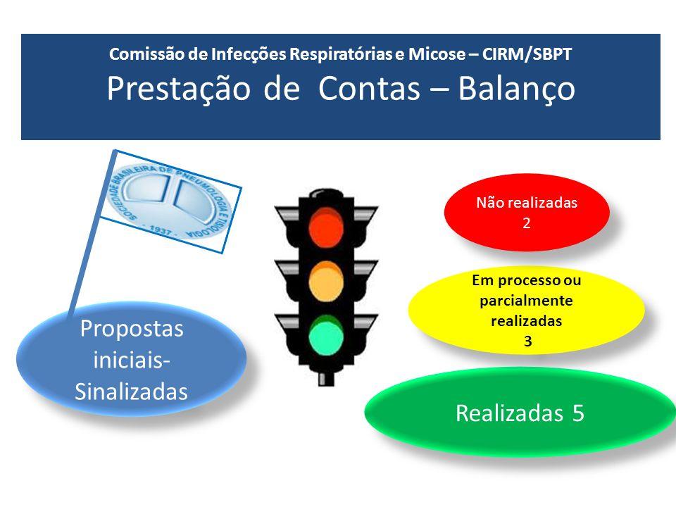 Propostas iniciais- Sinalizadas Realizadas 5 Em processo ou parcialmente realizadas 3 Em processo ou parcialmente realizadas 3 Não realizadas 2 Não re