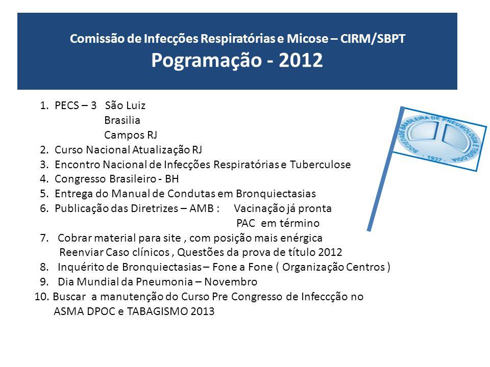 Comissão de Infecções Respiratórias e Micose – CIRM/SBPT Pogramação - 2012 1. PECS – 3 São Luiz Brasilia Campos RJ 2. Curso Nacional Atualização RJ 3.