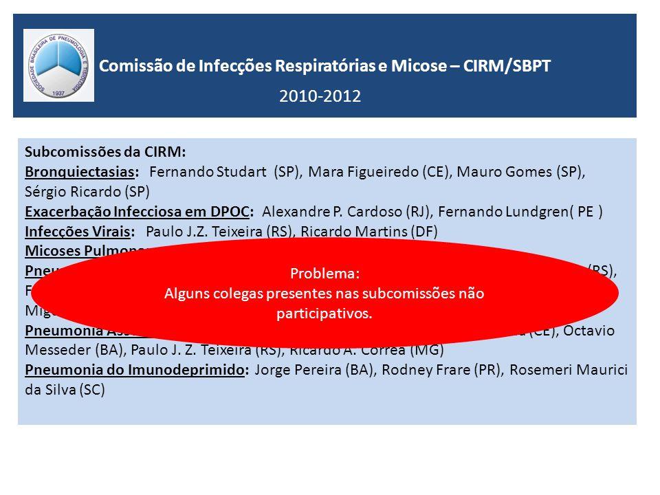 Comissão de Infecções Respiratórias e Micose – CIRM/SBPT 2011 - ATIVIDADES desenvolvidas 1)PECs realizados em Teresina – Abril ( Pneumonias) e Recife – Junho ( Infecções Respiratórias), tiveram uma importante participação e avaliação bastante positiva.