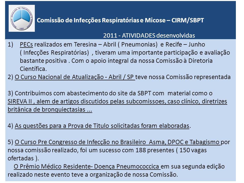 Comissão de Infecções Respiratórias e Micose – CIRM/SBPT 2011 - ATIVIDADES desenvolvidas 1)PECs realizados em Teresina – Abril ( Pneumonias) e Recife