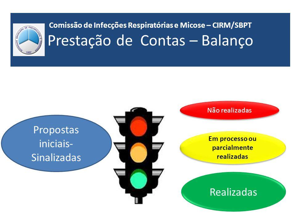 Propostas iniciais- Sinalizadas Realizadas Em processo ou parcialmente realizadas Não realizadas Comissão de Infecções Respiratórias e Micose – CIRM/S