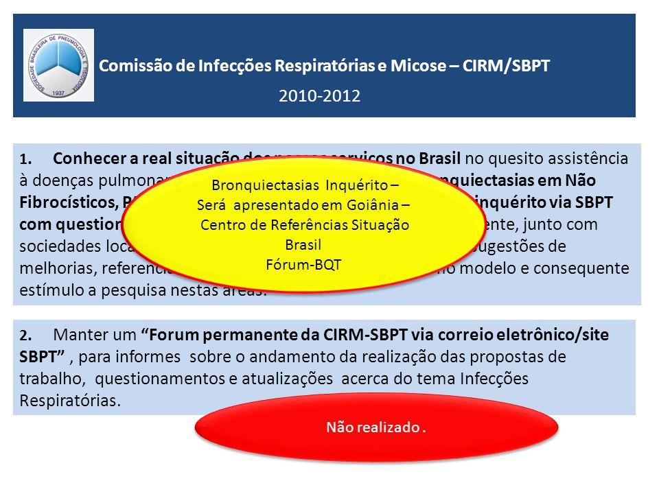 Comissão de Infecções Respiratórias e Micose – CIRM/SBPT 2010-2012 1. Conhecer a real situação dos nossos serviços no Brasil no quesito assistência à