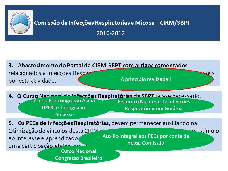 Comissão de Infecções Respiratórias e Micose – CIRM/SBPT 2010-2012 3. Abastecimento do Portal da CIRM-SBPT com artigos comentados relacionados a Infec