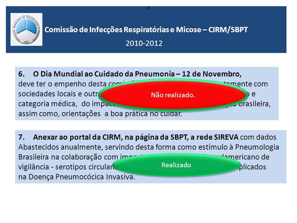 Comissão de Infecções Respiratórias e Micose – CIRM/SBPT 2010-2012 4 6.O Dia Mundial ao Cuidado da Pneumonia – 12 de Novembro, deve ter o empenho dest