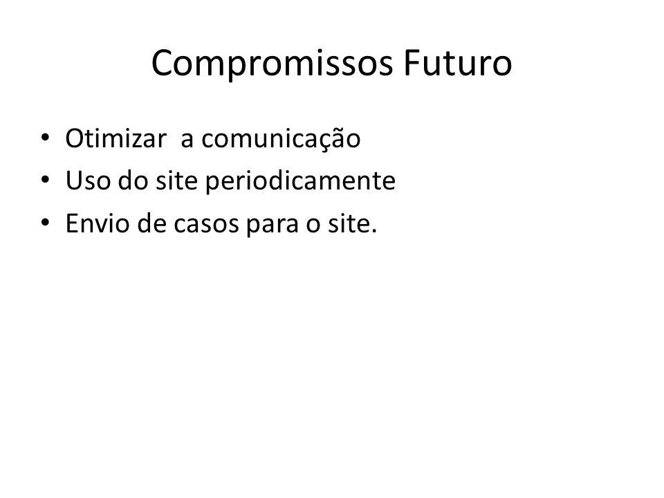 Compromissos Futuro Otimizar a comunicação Uso do site periodicamente Envio de casos para o site.