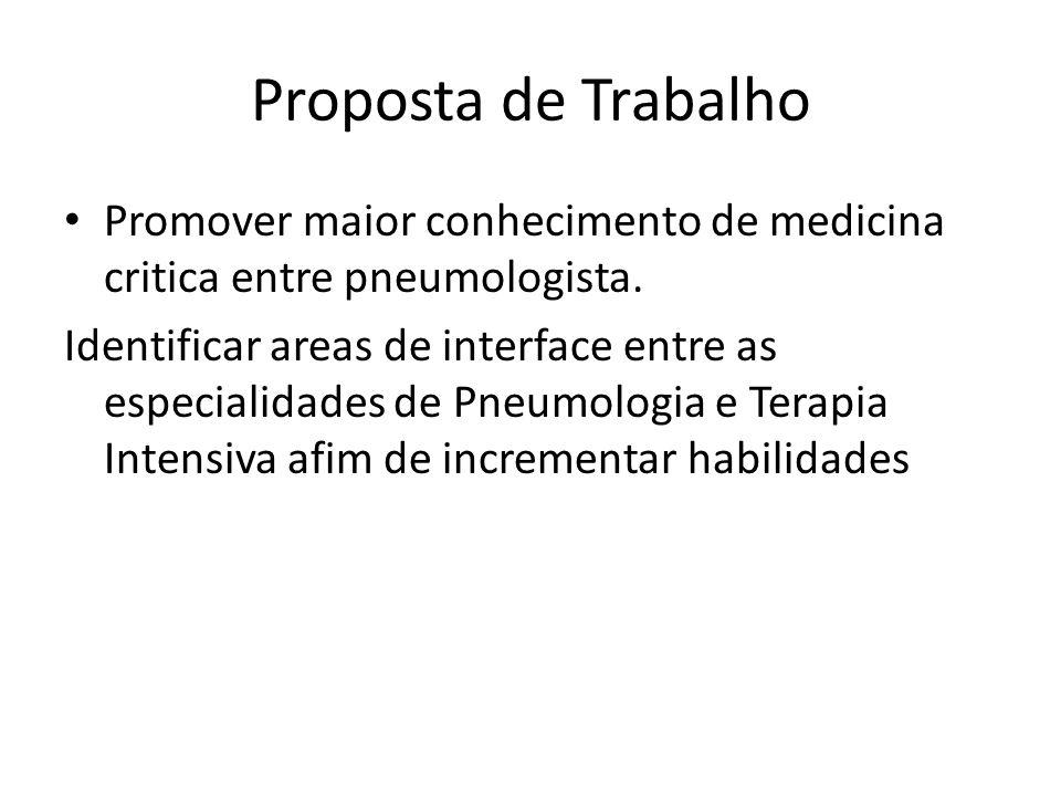 Proposta de Trabalho Promover maior conhecimento de medicina critica entre pneumologista. Identificar areas de interface entre as especialidades de Pn