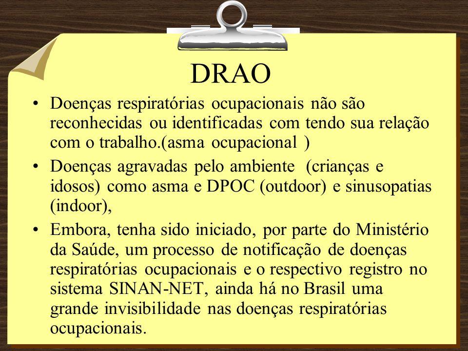 DRAO Doenças respiratórias ocupacionais não são reconhecidas ou identificadas com tendo sua relação com o trabalho.(asma ocupacional ) Doenças agravad