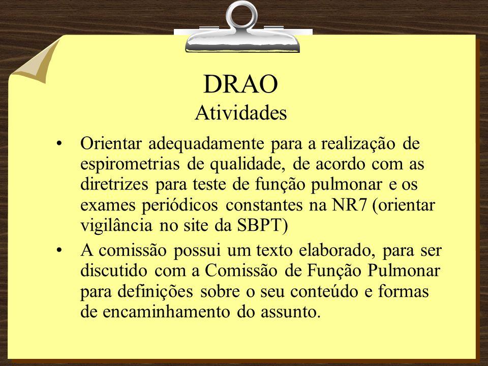 DRAO Atividades Orientar adequadamente para a realização de espirometrias de qualidade, de acordo com as diretrizes para teste de função pulmonar e os