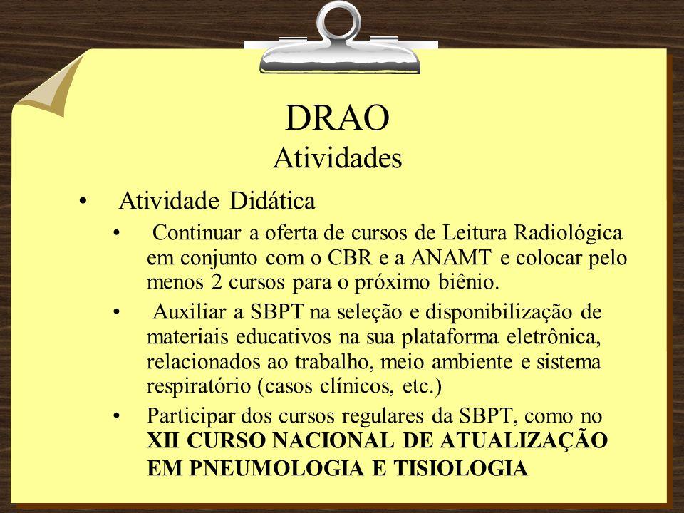 DRAO Atividades Atividade Didática Continuar a oferta de cursos de Leitura Radiológica em conjunto com o CBR e a ANAMT e colocar pelo menos 2 cursos p