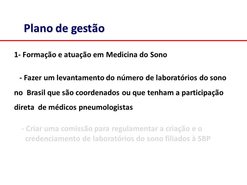 Plano de gestão 1- Formação e atuação em Medicina do Sono - Fazer um levantamento do número de laboratórios do sono no Brasil que são coordenados ou que tenham a participação direta de médicos pneumologistas - Criar uma comissão para regulamentar a criação e o credenciamento de laboratórios do sono filiados à SBP