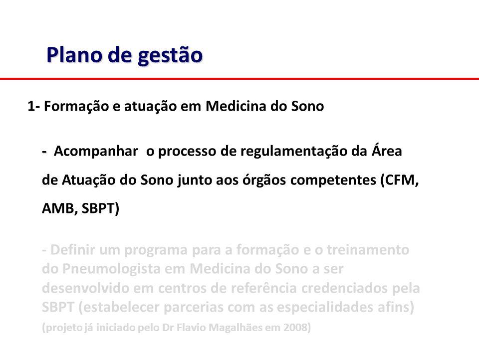 Plano de gestão 1- Formação e atuação em Medicina do Sono - - Acompanhar o processo de regulamentação da Área de Atuação do Sono junto aos órgãos competentes (CFM, AMB, SBPT) - Definir um programa para a formação e o treinamento do Pneumologista em Medicina do Sono a ser desenvolvido em centros de referência credenciados pela SBPT (estabelecer parcerias com as especialidades afins) (projeto já iniciado pelo Dr Flavio Magalhães em 2008)