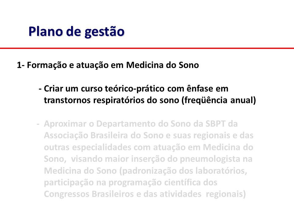 Plano de gestão 1- Formação e atuação em Medicina do Sono - Criar um curso teórico-prático com ênfase em transtornos respiratórios do sono (freqüência anual) - Aproximar o Departamento do Sono da SBPT da Associação Brasileira do Sono e suas regionais e das outras especialidades com atuação em Medicina do Sono, visando maior inserção do pneumologista na Medicina do Sono (padronização dos laboratórios, participação na programação científica dos Congressos Brasileiros e das atividades regionais)