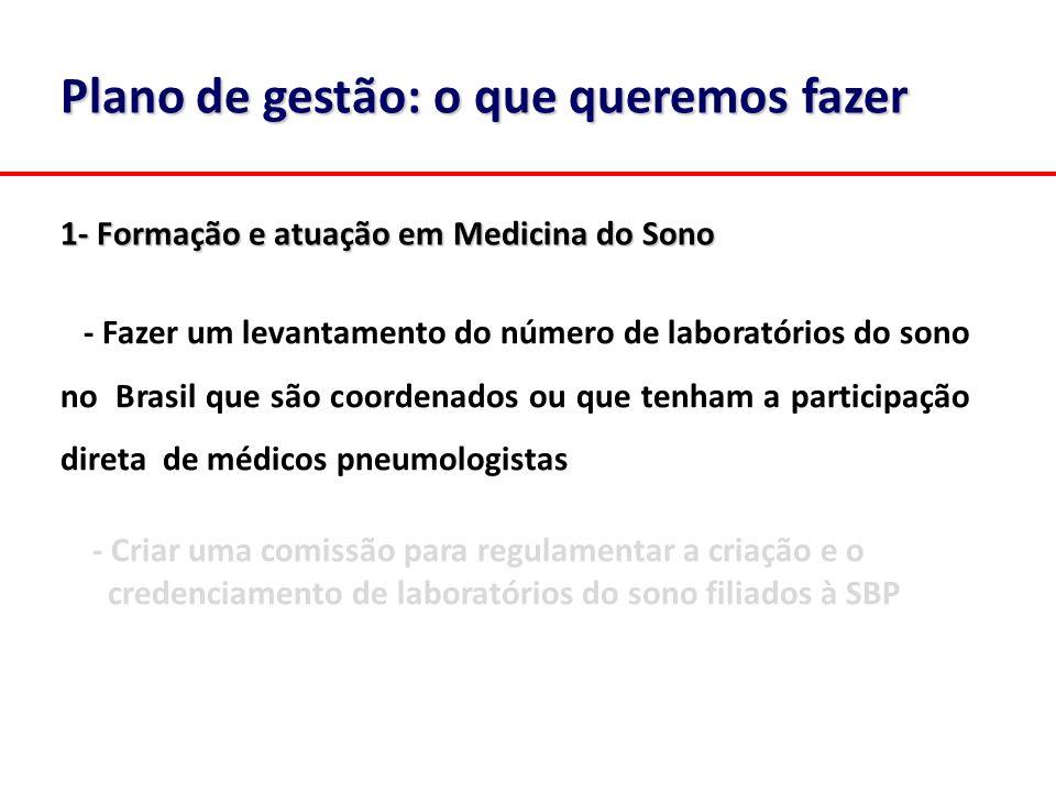 Plano de gestão: o que queremos fazer 1- Formação e atuação em Medicina do Sono - Fazer um levantamento do número de laboratórios do sono no Brasil qu
