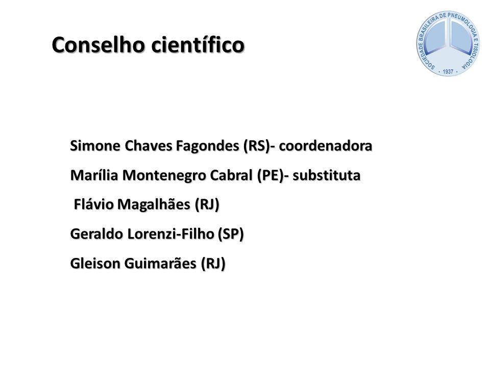 Conselho científico Simone Chaves Fagondes (RS)- coordenadora Marília Montenegro Cabral (PE)- substituta Flávio Magalhães (RJ) Flávio Magalhães (RJ) G