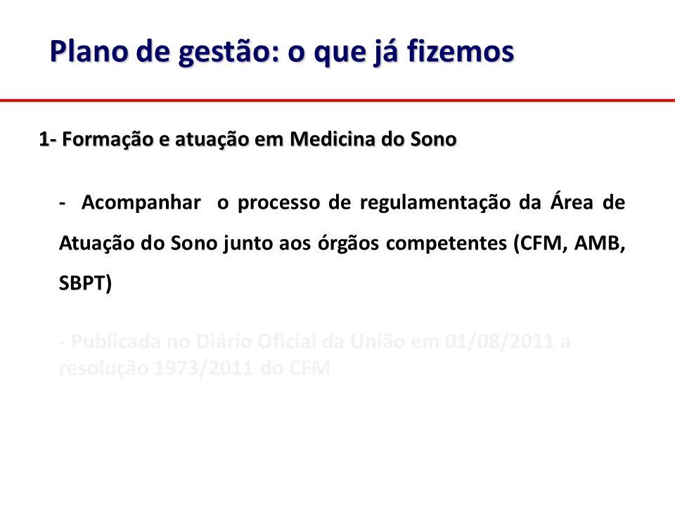 Plano de gestão: o que já fizemos 1- Formação e atuação em Medicina do Sono - Acompanhar o processo de regulamentação da Área de Atuação do Sono junto