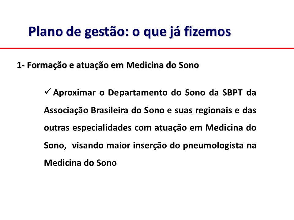 Plano de gestão: o que já fizemos 1- Formação e atuação em Medicina do Sono Aproximar o Departamento do Sono da SBPT da Associação Brasileira do Sono