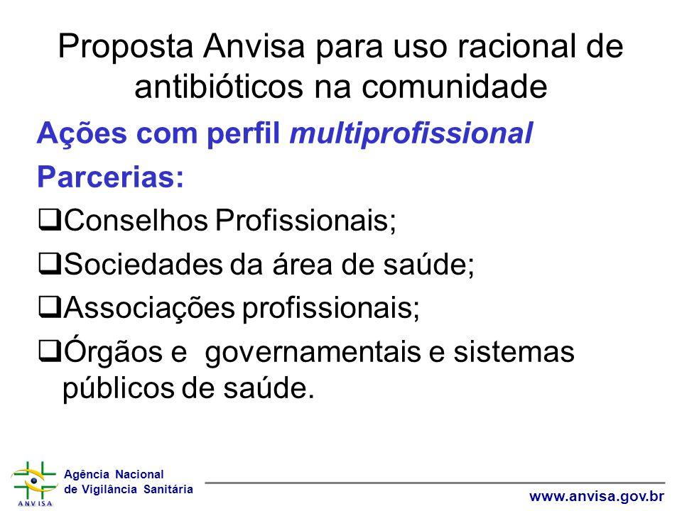 Agência Nacional de Vigilância Sanitária www.anvisa.gov.br Proposta Anvisa para uso racional de antibióticos na comunidade Ações com perfil multiprofi