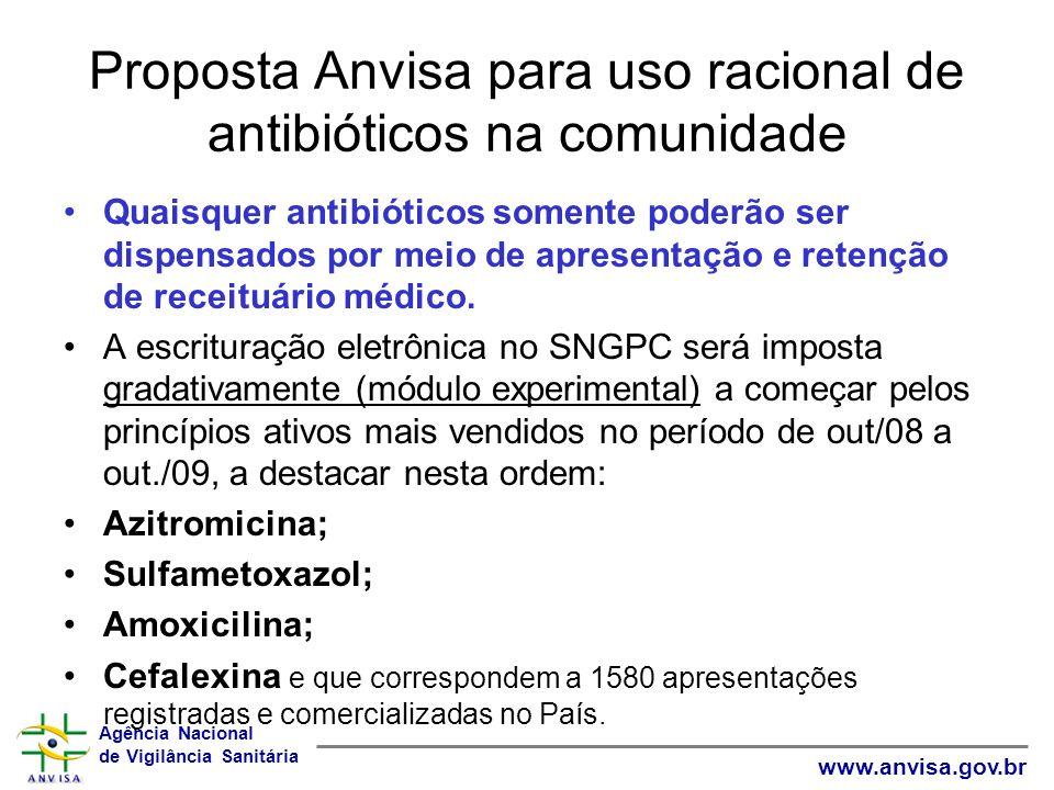 Agência Nacional de Vigilância Sanitária www.anvisa.gov.br Proposta Anvisa para uso racional de antibióticos na comunidade Quaisquer antibióticos some