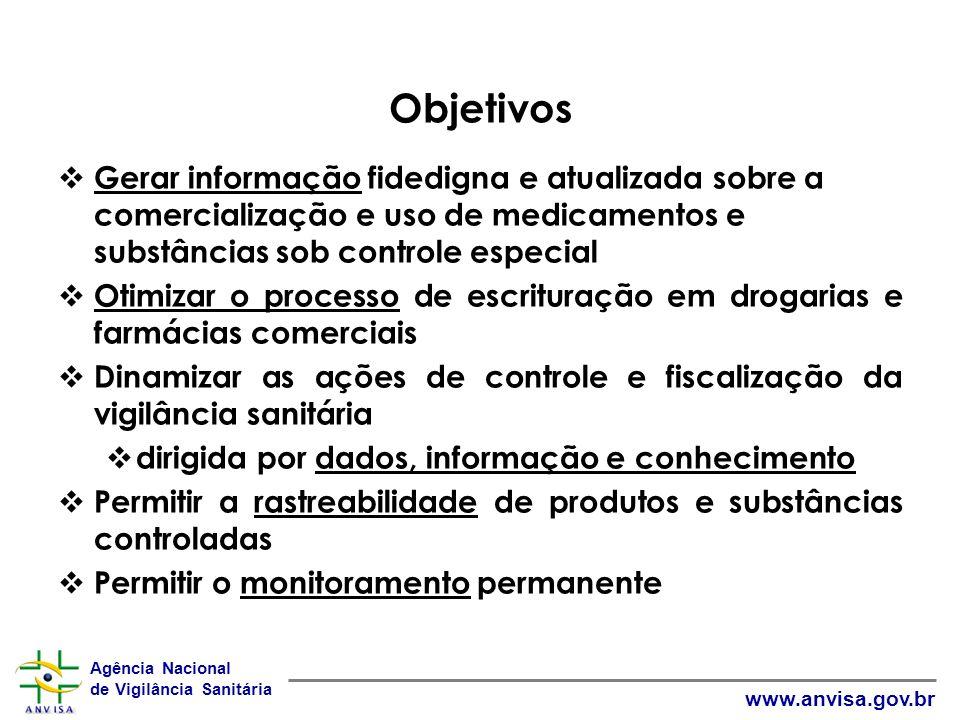 Agência Nacional de Vigilância Sanitária www.anvisa.gov.br Objetivos Gerar informação fidedigna e atualizada sobre a comercialização e uso de medicame
