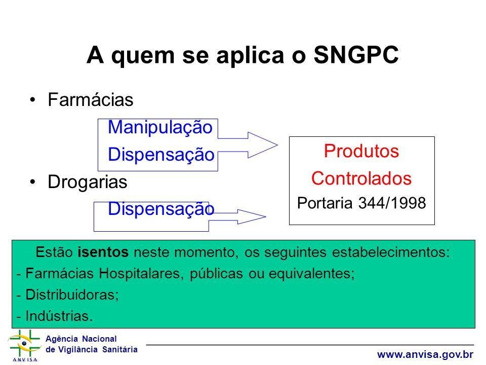 Agência Nacional de Vigilância Sanitária www.anvisa.gov.br A quem se aplica o SNGPC Farmácias Manipulação Dispensação Drogarias Dispensação Produtos C